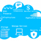 cloud-service-provider-(csp)-business