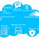 cloud-service-provider-(csp)-business