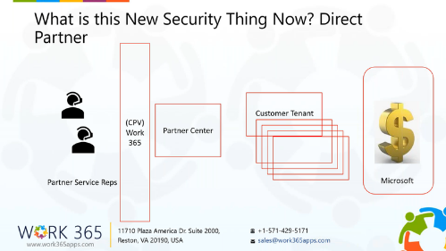 Security Changes for Direct Partners